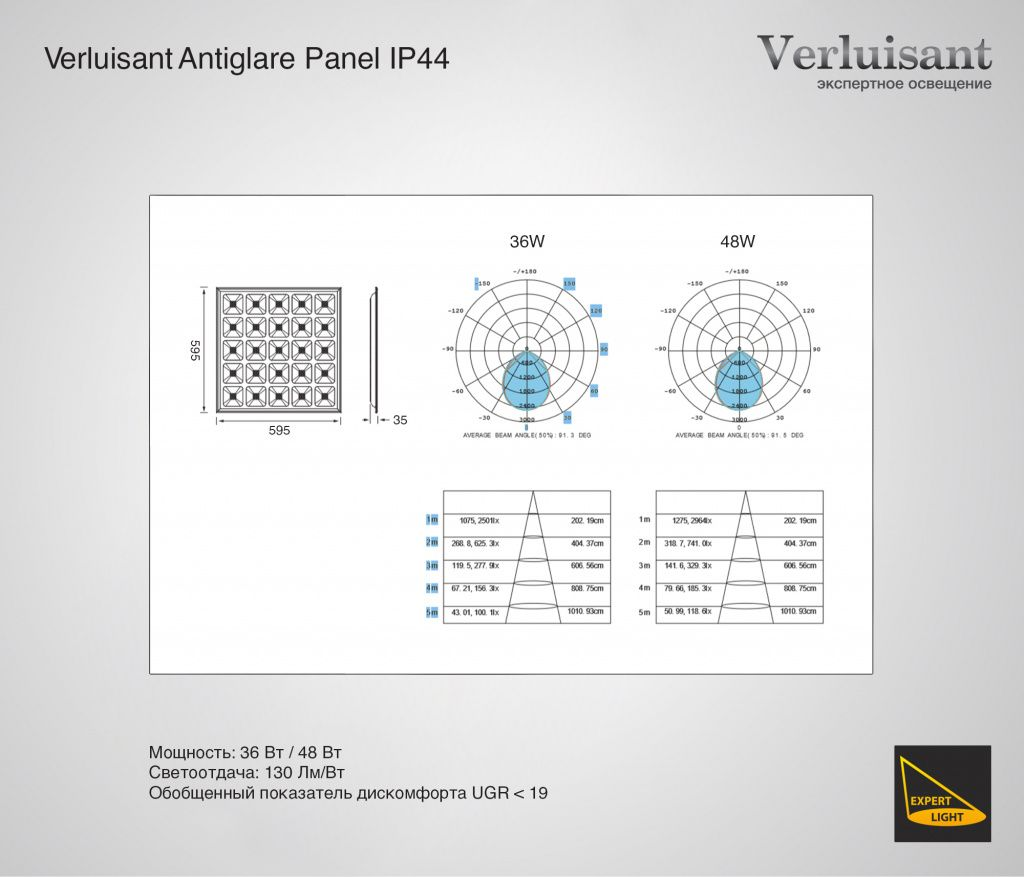 Verluisant Antiglare Panel IP44 1.jpg